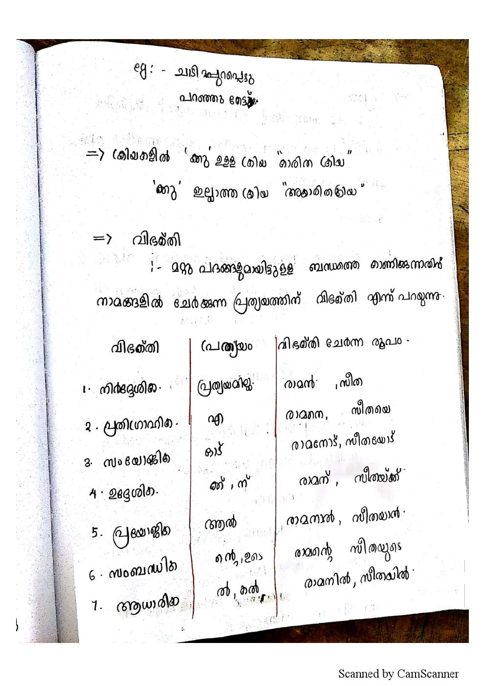 http://masterstudy.net/pdf/ktet_notes0096.png